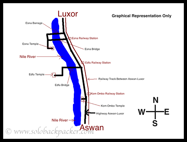 Aswan to Luxor Map : Graphical Representation