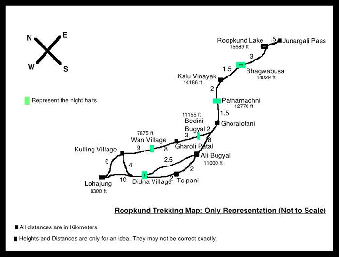 Trekking Map for Roopkund Lake